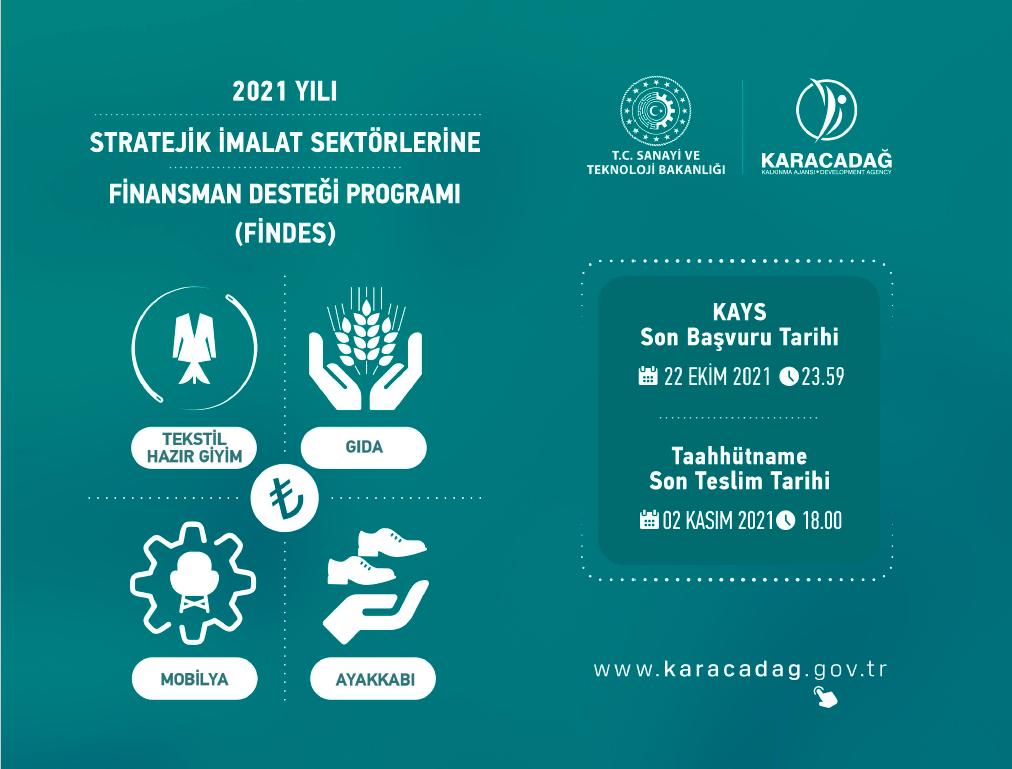 Karacadağ Kalkınma Ajansının 2021 Yılı Stratejik İmalat Sektörlerine Finansman Desteği Programı